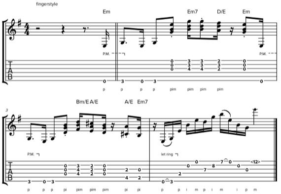 Минорное арпеджио для акустической гитары