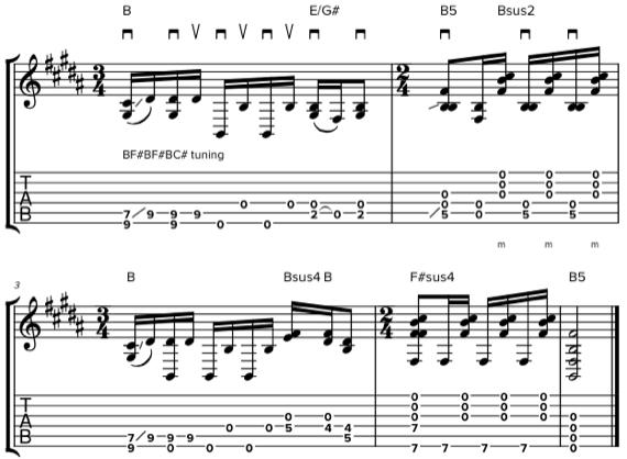 Ноты и табы для акустики