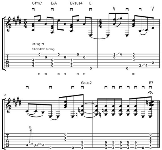 Уроки гитары Криса Уитли