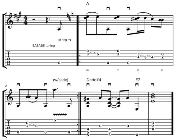 Ноты и табы для акустической гитары