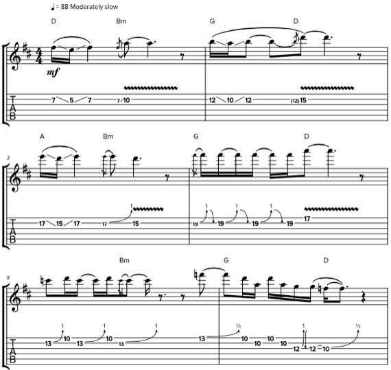 Соло для гитары в стиле СРВ