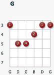 Пауэр-аккорд G