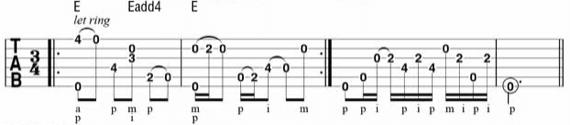 Уроки гитары Алекса де Грасси