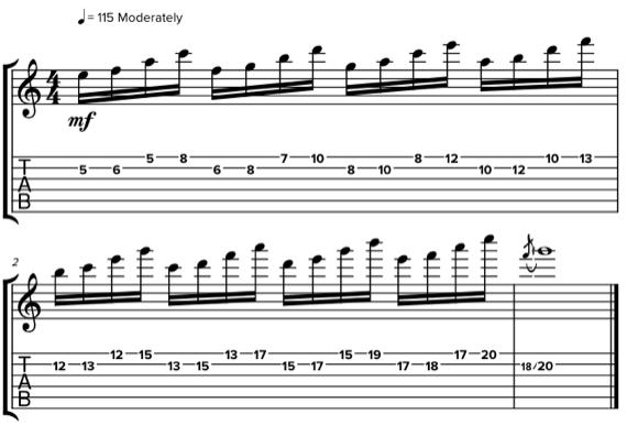 Упражнение для гитары в С мажоре