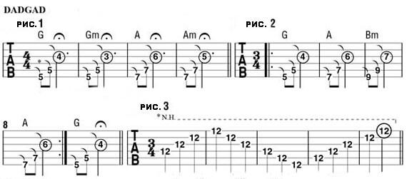 Ноты и табы для акустики двуручный тэппинг