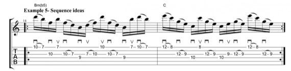 Метод игры арпеджио на гитаре