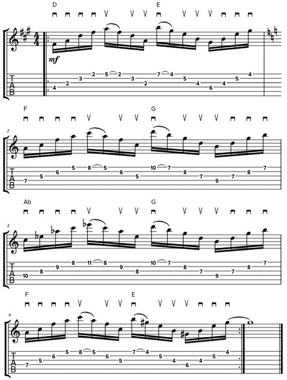 Свип-пикинг на четыре струны