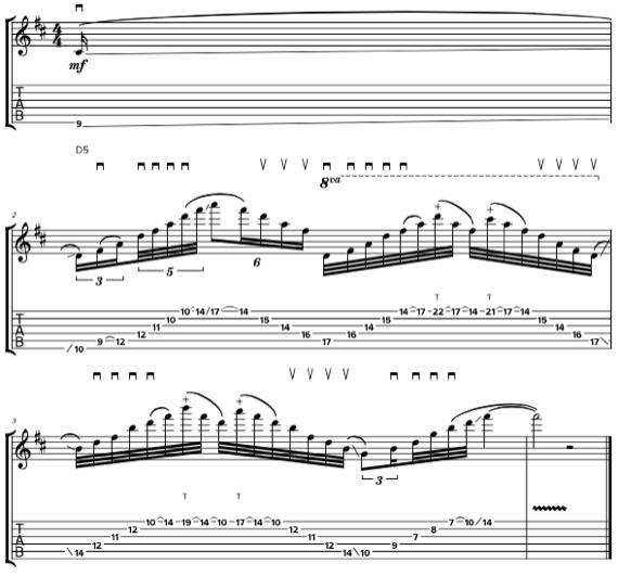 Свип-пикинг на фоне аккордов