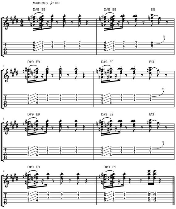 Табы и ноты фанка на гитаре