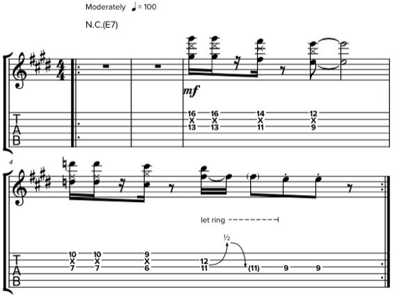 Фанковые фразы и ритмы