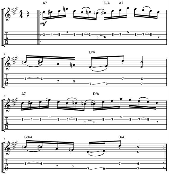 Блюзовая гамма на гитаре