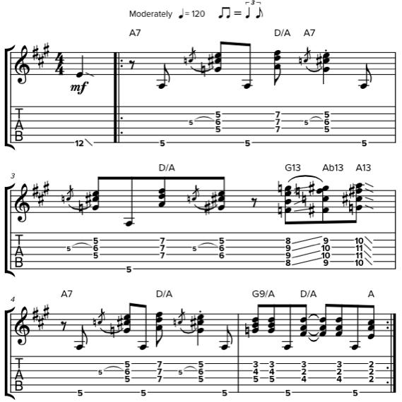 Блюзовый ритм для электрогитары