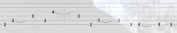 Разбор песни Personal Jesus на гитаре