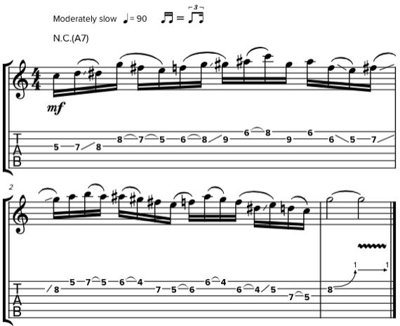 Блюзовый рифф на гитаре в пятой позиции