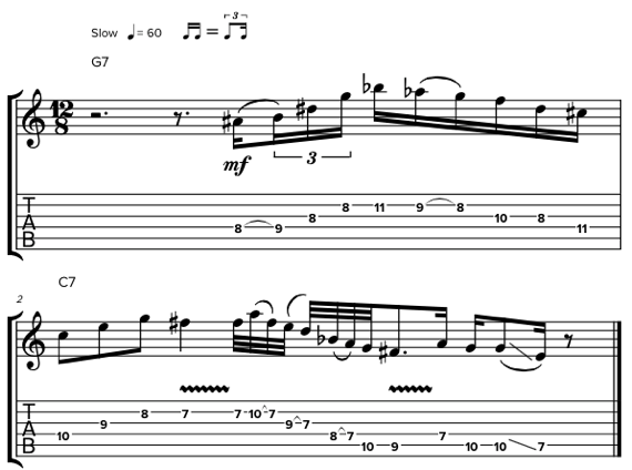 Блюз в стиле джаз-фьюжн