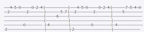 Как играть вступление грабли на гитаре