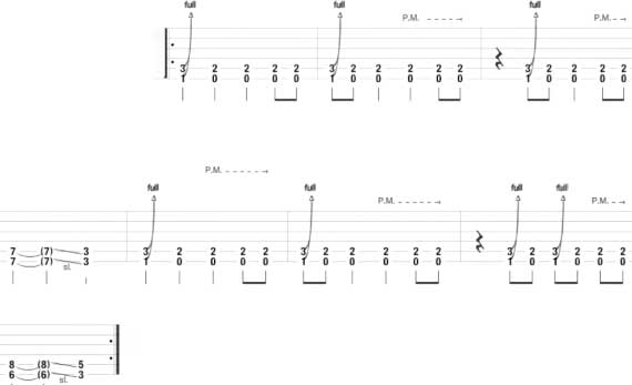 Табы и ноты для гитары Praise Abort