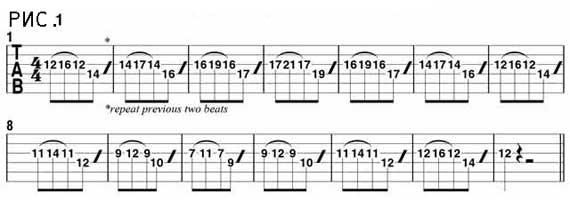 Арпеджио на гитаре по четыре ноты