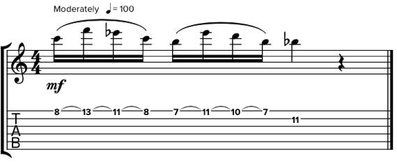 Интересные гитарные фразы