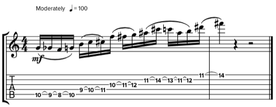 симметричные фразы на гитаре