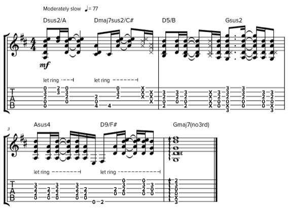 Фразы для электрогитары с каподастром