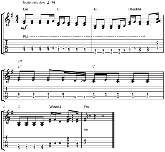 Ритмы для электрогитары