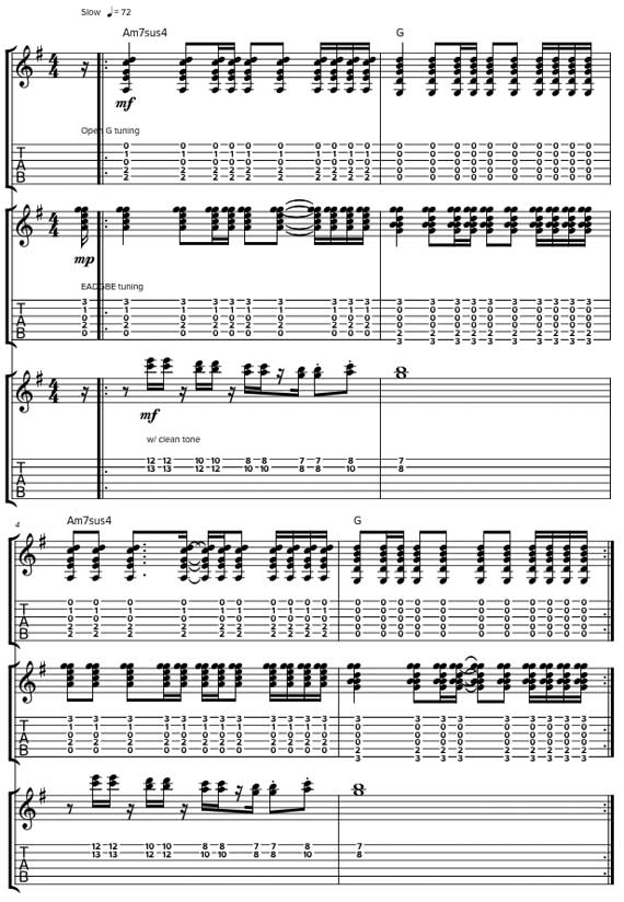 Риффы на акустике The Rolling Stones