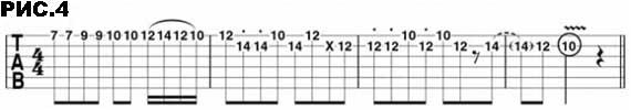Как играть на гитаре соло Victory Lap