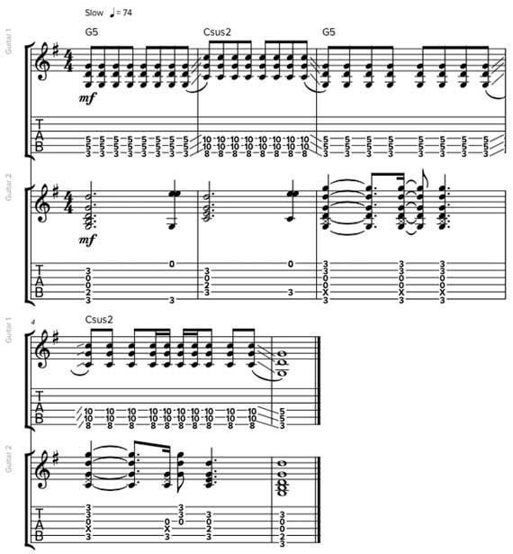 Ритм-партия для дуэта гитар