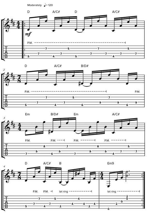 Комбинации размеров такта на гитаре