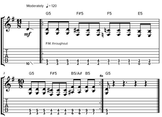 Смена размера такта в риффе на гитаре