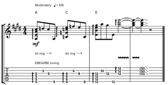 Слайд гитара уроки