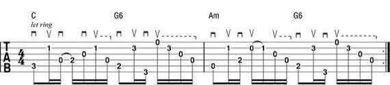 Ноты и табы акустической гитары Закка Уайлда