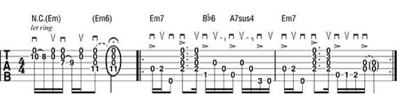 Техника игры Закка Уайлда на акустической гитаре