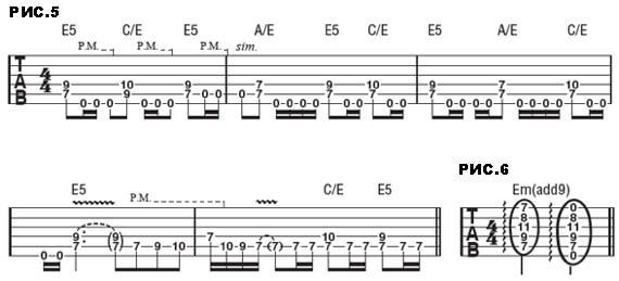 Рифф для гитары