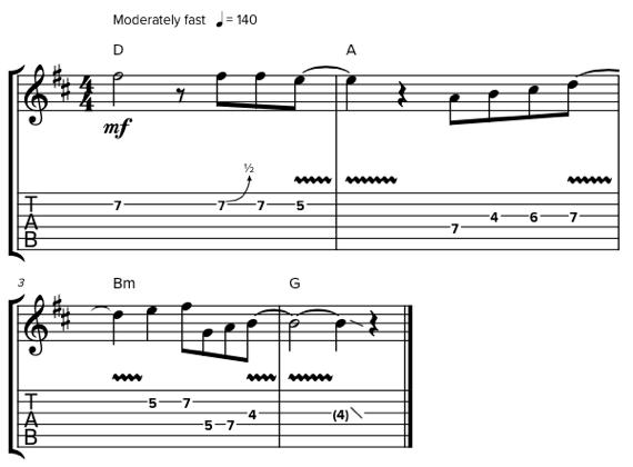Мелодические ходы для электрогитары