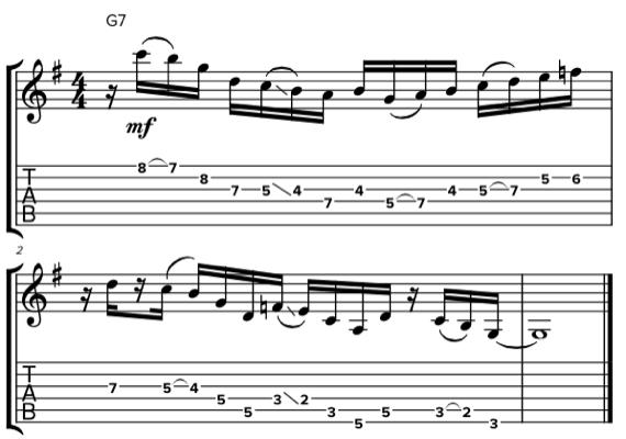 Импровизация на гитаре в миксолидийском ладе