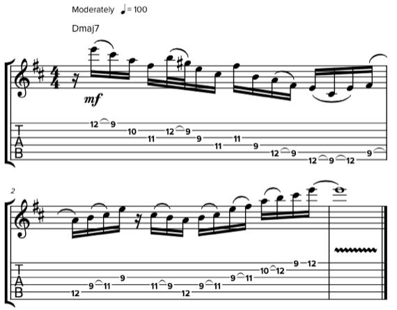 Импровизация на гитаре с арпеджио