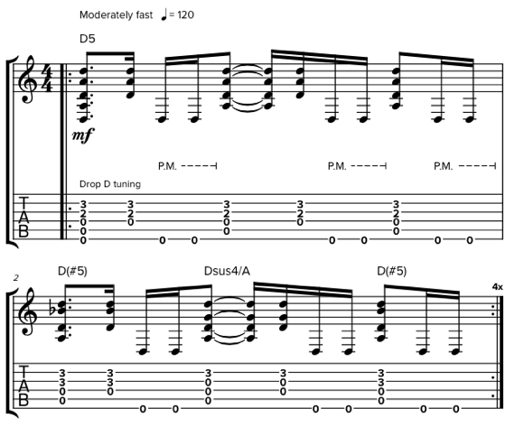Звучание риффов tool