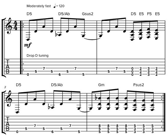 Мощное звучание риффов группы tool