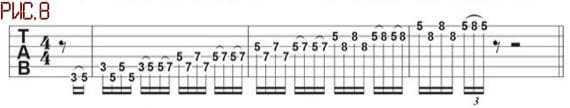 Урок чикен пикинга на гитаре