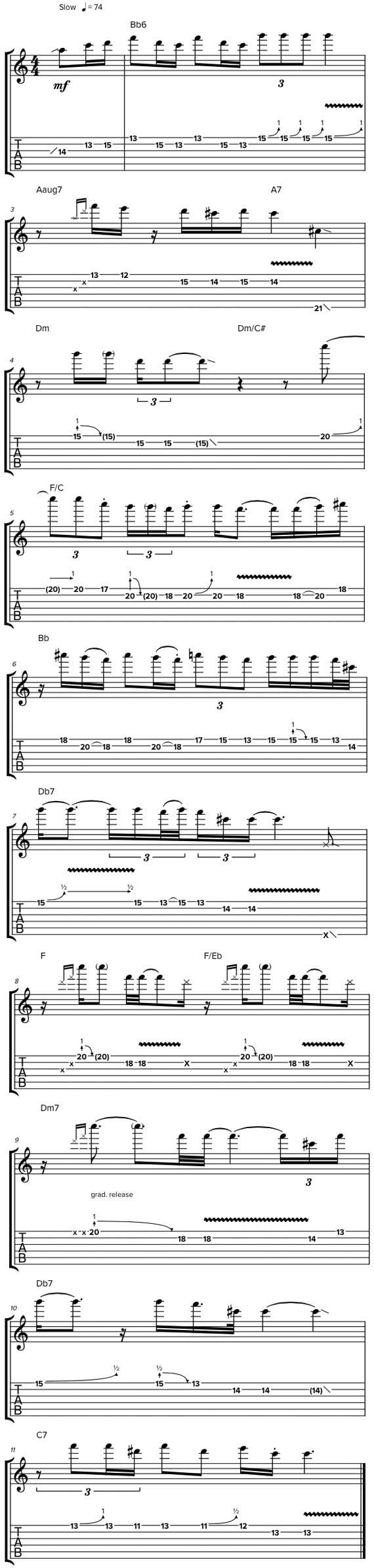 Ноты и табы соло для электрогитары