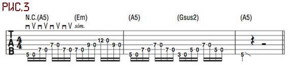 Риффы из пауэр аккордов на одной струне