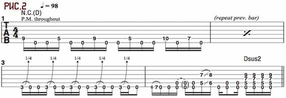 Рифф для гитары в стиле метал