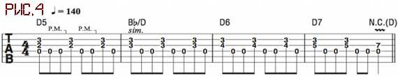Риффы для гитары в стиле метал. Табы и ноты