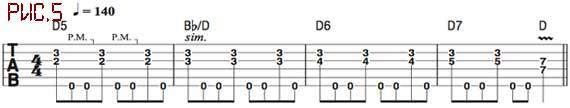 рифф гитара уроки и упражнения