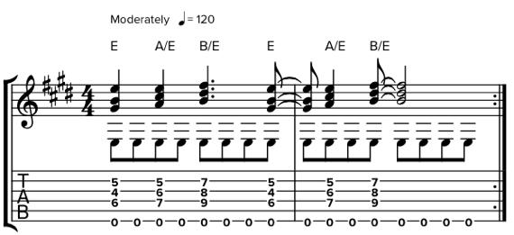 Прог-рок риффы для электрогитары