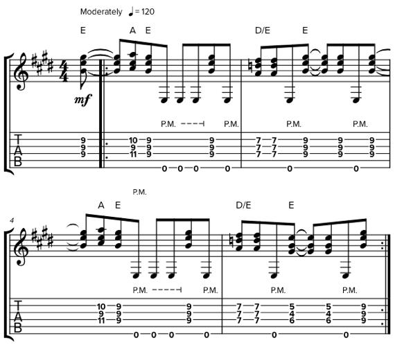 Риффы для гитары в стиле прог-рок