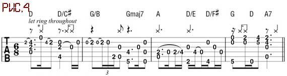 Отрывок кельтской мелодии на гитаре