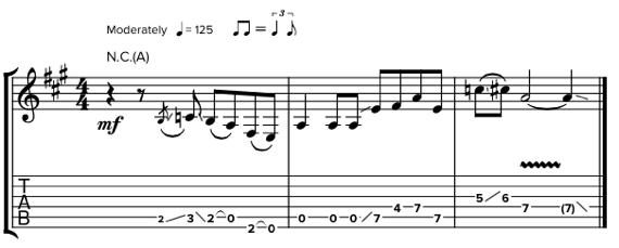 Ноты и табы для гитары со слайдом